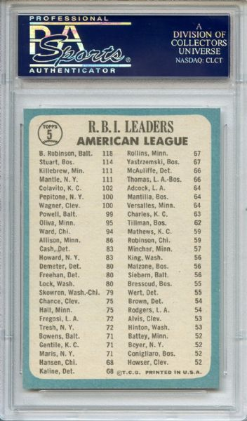 1965 Topps 5 AL RBI Leaders Mantle Robinson Killebrew PSA GEM MT 10