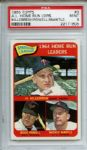 1965 Topps 3 AL Home Run Leaders Killebrew Mantle PSA MINT 9